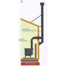 Комплект эмалированного дымохода через стену 150 мм 4 метра для одноэтажного дома или бани