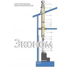 Комплект дымохода 115 мм для двухэтажного дома или бани через крышу