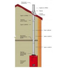 Оцинкованный дымоход 115 мм утепленные комплект 4 метра через крышу