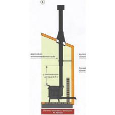 Дымоход черный 120 4 метра для одноэтажного дома или бани