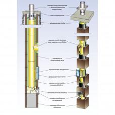 Hart  дымоход 140 мм 4 метра для одноэтажного дома или бани