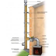 Комплект дымохода 115 мм для одноэтажного дома или бани через стену