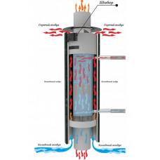 Дымоход стартовый регистр ф115 мм