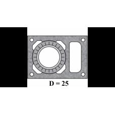 Одноходовой дымоход с вентиляционным каналом Schiedel UNI 25L комплект 4 метра