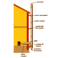 150 мм. Комплект дымохода снаружи здания 7 м., сталь 1 мм.